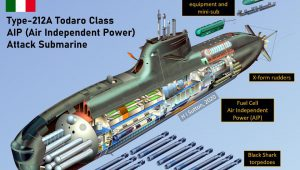 """Italian Navy to follow """"national path"""" with its new submarines"""